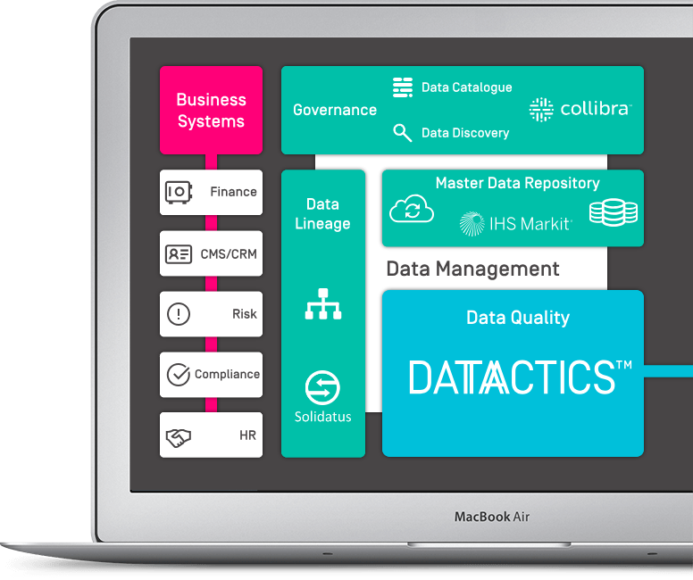 Datactics Self-Service Data Quality
